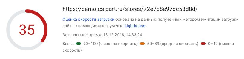 Скорость загрузки CS-Cart